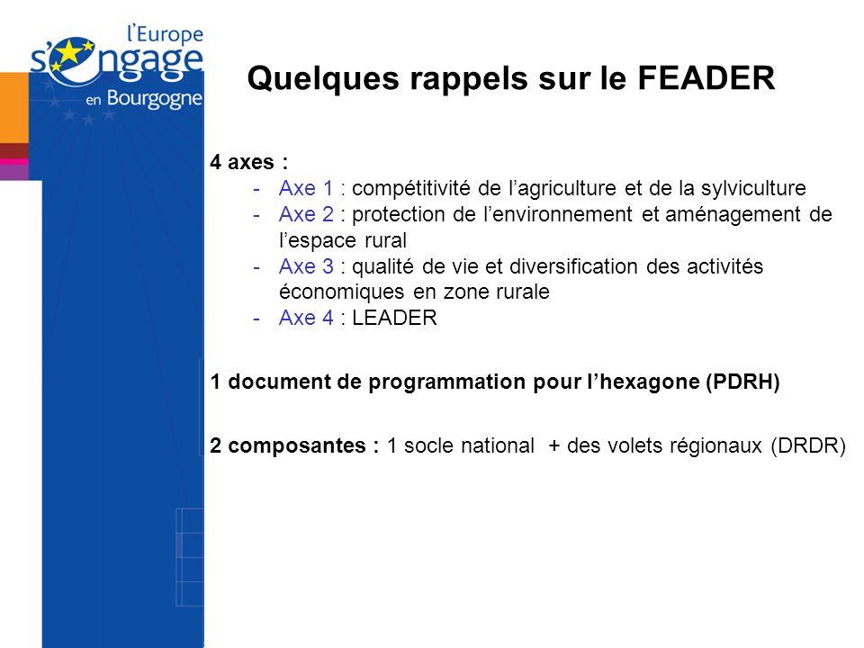 Quelques rappels sur le FEADER 4 axes : -Axe 1 : compétitivité de lagriculture et de la sylviculture -Axe 2 : protection de lenvironnement et aménagem