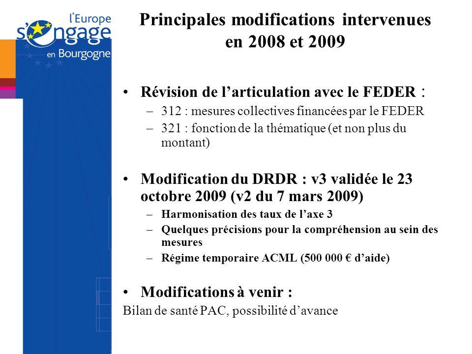 Principales modifications intervenues en 2008 et 2009 Révision de larticulation avec le FEDER : –312 : mesures collectives financées par le FEDER –321