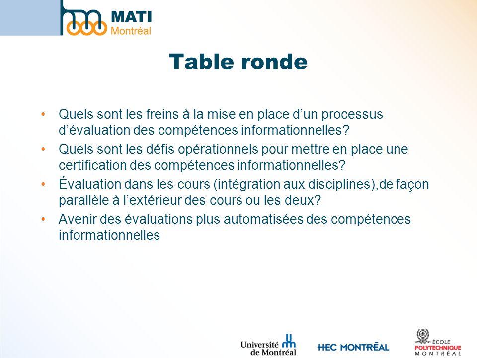 Table ronde Quels sont les freins à la mise en place dun processus dévaluation des compétences informationnelles? Quels sont les défis opérationnels p