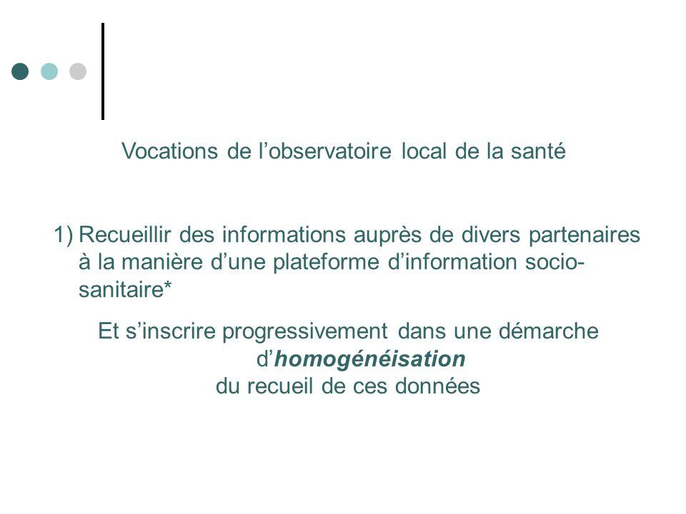 Vocations de lobservatoire local de la santé 1)Recueillir des informations auprès de divers partenaires à la manière dune plateforme dinformation soci