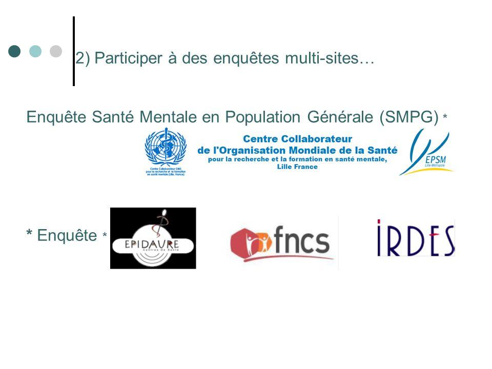 2) Participer à des enquêtes multi-sites… Enquête Santé Mentale en Population Générale (SMPG) * * Enquête *