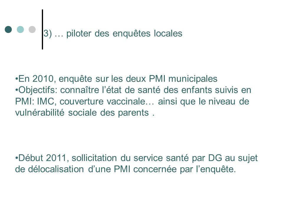 3) … piloter des enquêtes locales En 2010, enquête sur les deux PMI municipales Objectifs: connaître létat de santé des enfants suivis en PMI: IMC, co