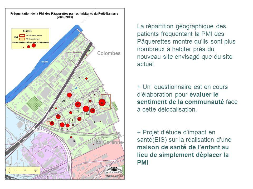 La répartition géographique des patients fréquentant la PMI des Pâquerettes montre quils sont plus nombreux à habiter près du nouveau site envisagé qu