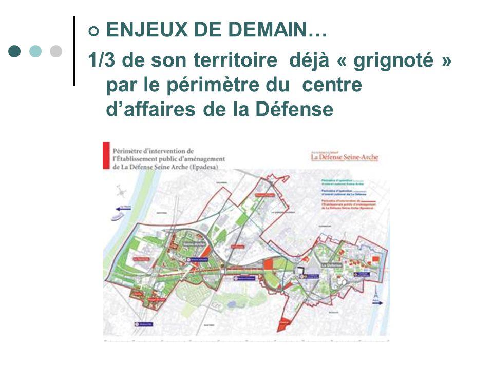 ENJEUX DE DEMAIN… 1/3 de son territoire déjà « grignoté » par le périmètre du centre daffaires de la Défense