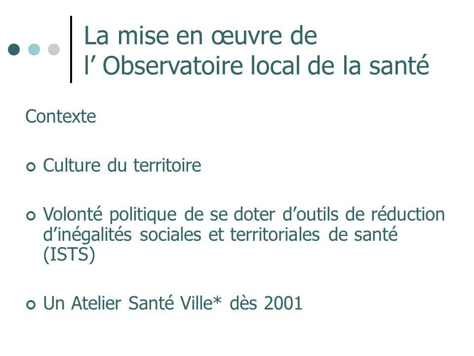 La mise en œuvre de l Observatoire local de la santé Contexte Culture du territoire Volonté politique de se doter doutils de réduction dinégalités soc