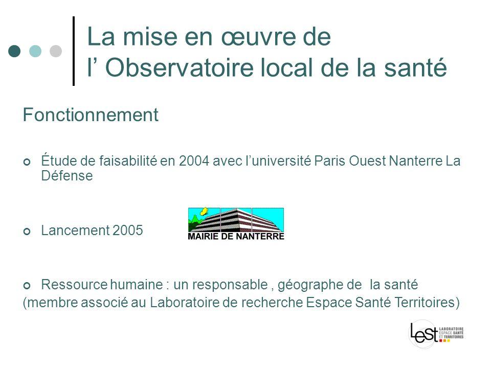 Fonctionnement Étude de faisabilité en 2004 avec luniversité Paris Ouest Nanterre La Défense Lancement 2005 Ressource humaine : un responsable, géogra