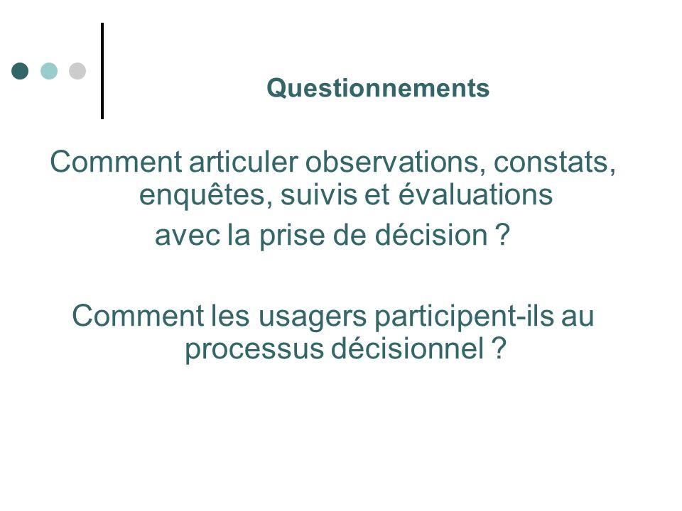 Comment articuler observations, constats, enquêtes, suivis et évaluations avec la prise de décision ? Comment les usagers participent-ils au processus