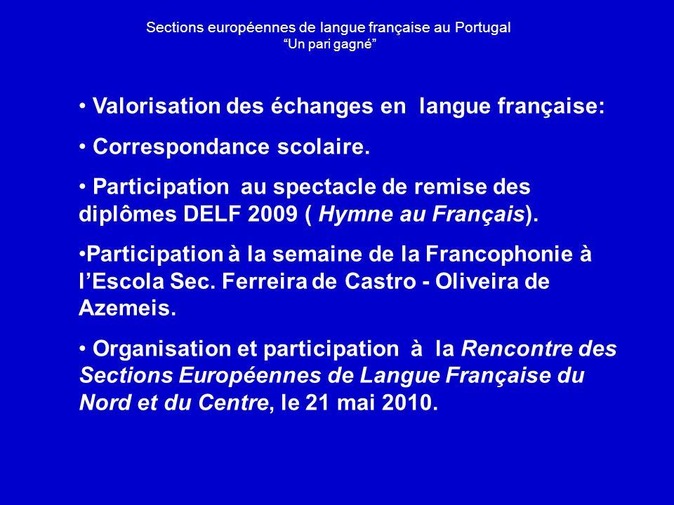 Valorisation des échanges en langue française: Correspondance scolaire.