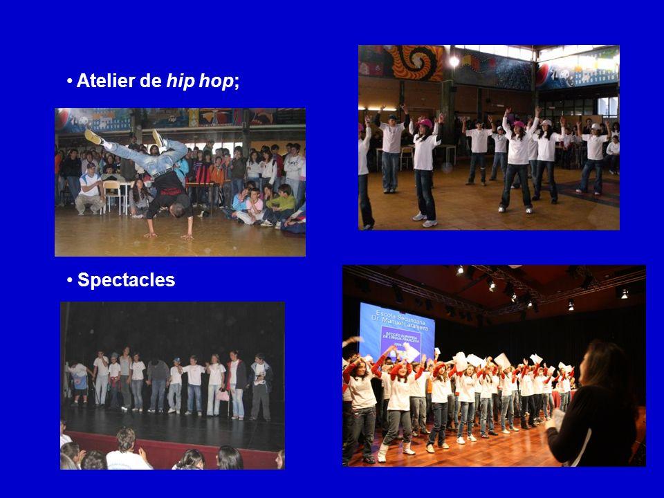 Atelier de hip hop; Spectacles