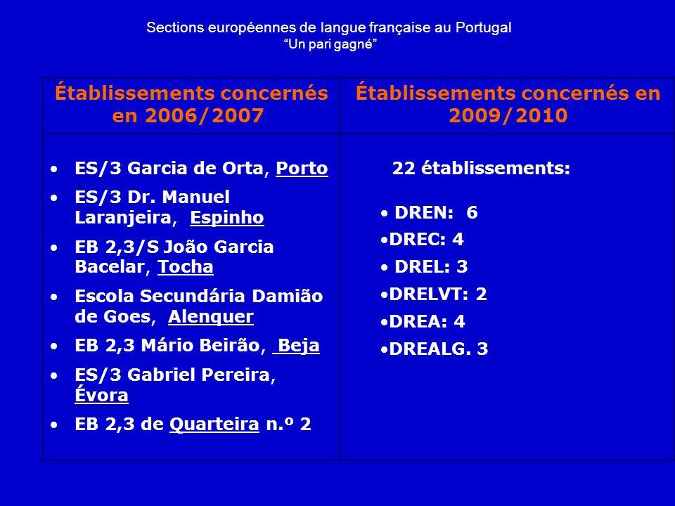 Établissements concernés en 2006/2007 Établissements concernés en 2009/2010 ES/3 Garcia de Orta, Porto ES/3 Dr.