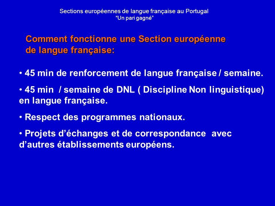 Comment fonctionne une Section européenne de langue française: 45 min de renforcement de langue française / semaine.