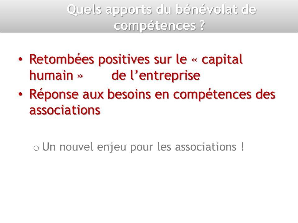 Quels apports du bénévolat de compétences ? Quels apports du bénévolat de compétences ? Retombées positives sur le « capital humain » de lentreprise R