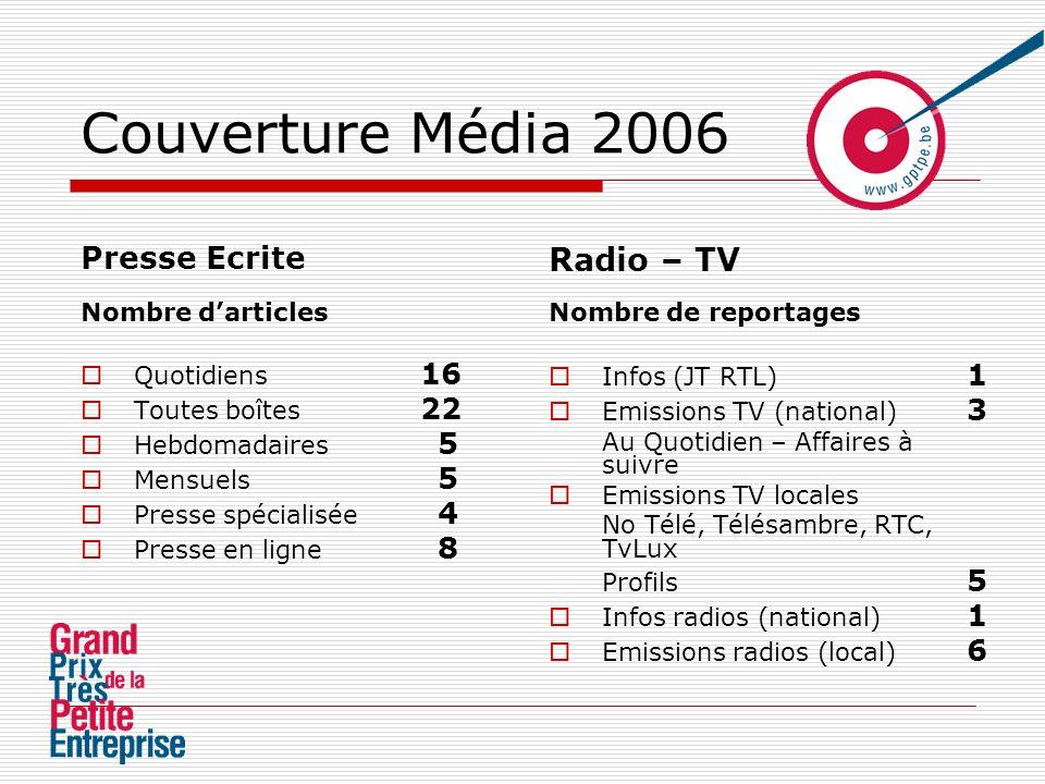 Couverture Média 2006 Presse Ecrite Nombre darticles Quotidiens 16 Toutes boîtes 22 Hebdomadaires 5 Mensuels 5 Presse spécialisée 4 Presse en ligne 8