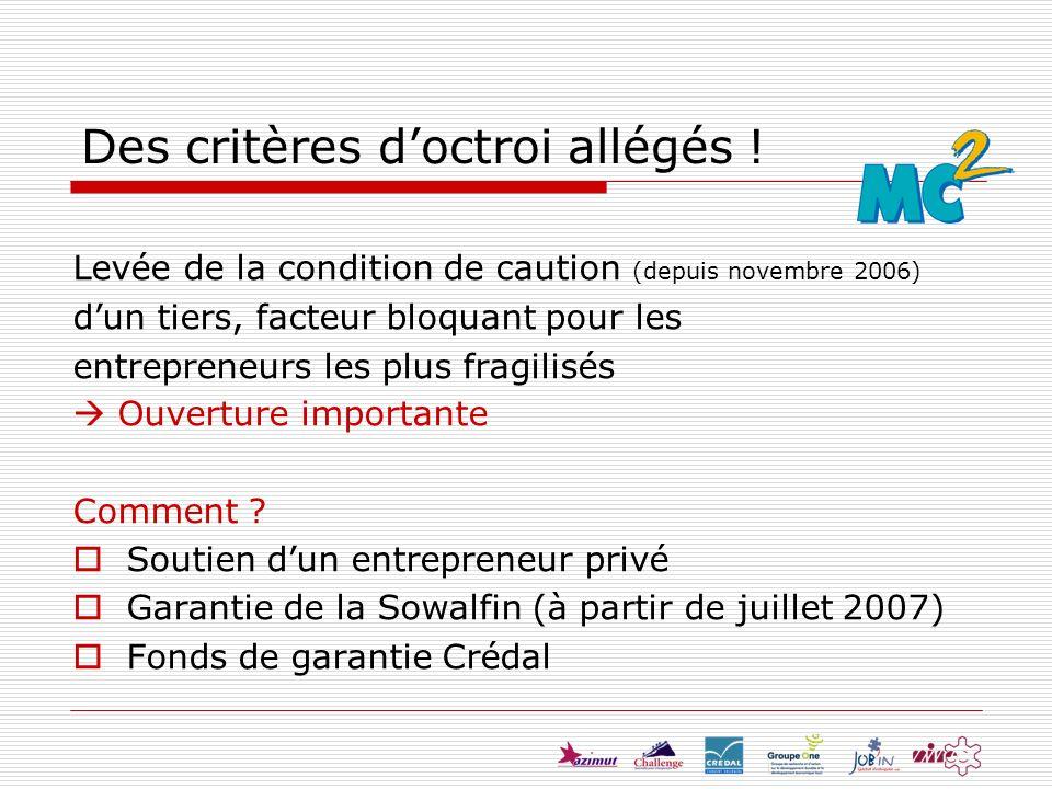 Levée de la condition de caution (depuis novembre 2006) dun tiers, facteur bloquant pour les entrepreneurs les plus fragilisés Ouverture importante Co