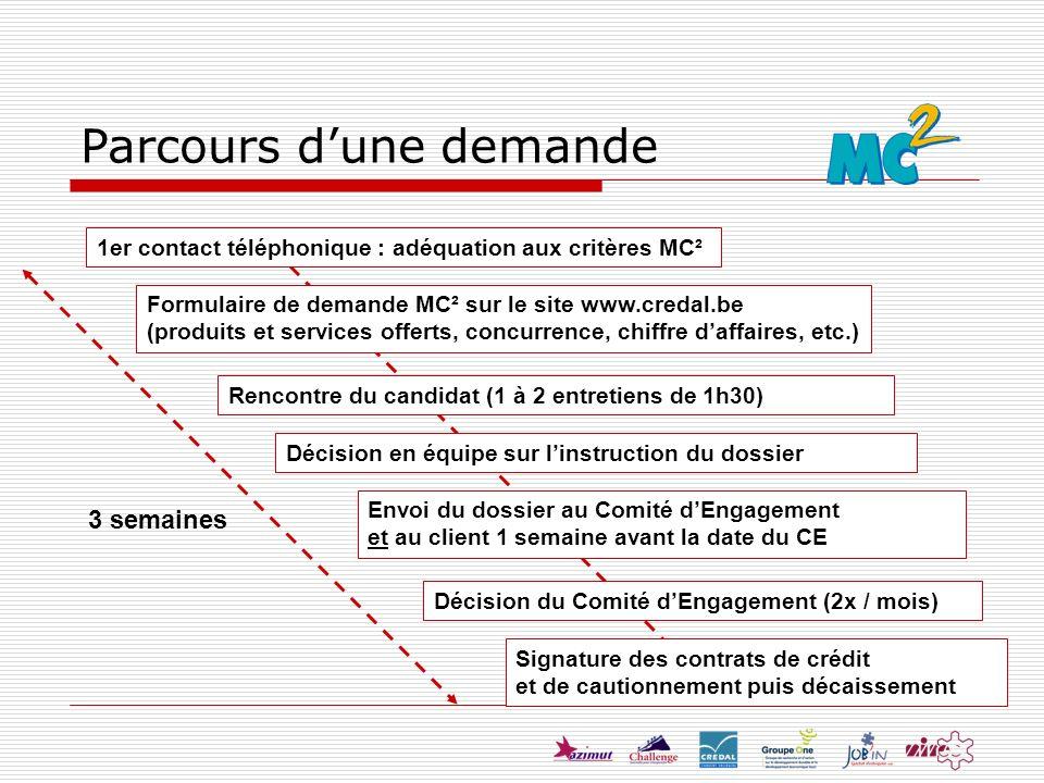 Parcours dune demande 1er contact téléphonique : adéquation aux critères MC² Rencontre du candidat (1 à 2 entretiens de 1h30) Formulaire de demande MC