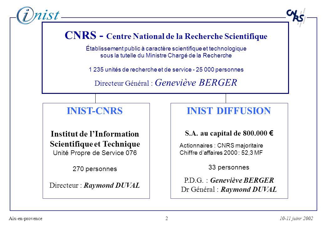 10-11 juinr 2002Aix-en-provence2 INIST-CNRS Institut de lInformation Scientifique et Technique Unité Propre de Service 076 270 personnes Directeur : Raymond DUVAL INIST DIFFUSION S.A.