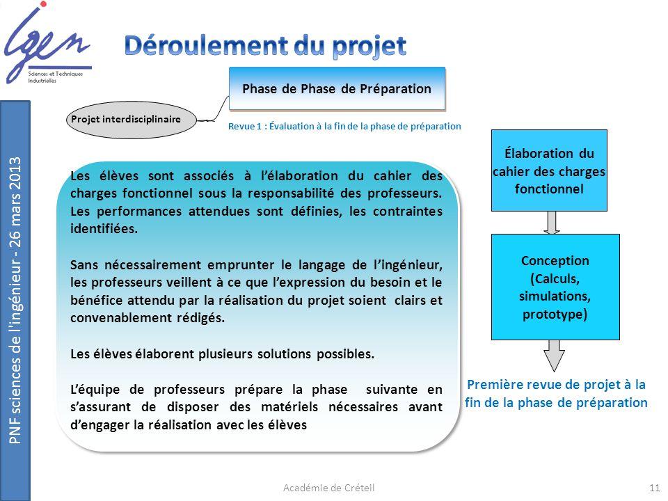 PNF sciences de l'ingénieur - 26 mars 2013 Phase de Phase de Préparation Revue 1 : Évaluation à la fin de la phase de préparation Projet interdiscipli