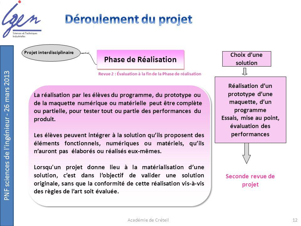 PNF sciences de l'ingénieur - 26 mars 2013 Phase de Réalisation Projet interdisciplinaire Revue 2 : Évaluation à la fin de la Phase de réalisation La