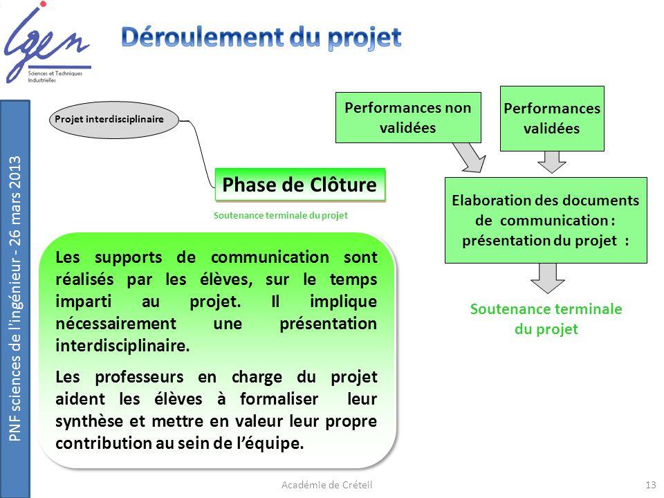 PNF sciences de l'ingénieur - 26 mars 2013 Phase de Clôture Projet interdisciplinaire Soutenance terminale du projet Performances validées Elaboration
