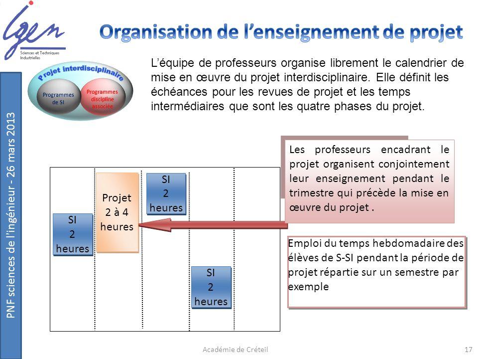 PNF sciences de l'ingénieur - 26 mars 2013 Léquipe de professeurs organise librement le calendrier de mise en œuvre du projet interdisciplinaire. Elle