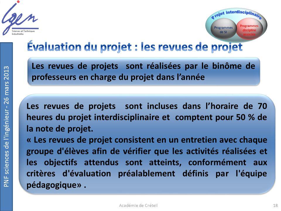 PNF sciences de l'ingénieur - 26 mars 2013 18Académie de Créteil Les revues de projets sont incluses dans lhoraire de 70 heures du projet interdiscipl
