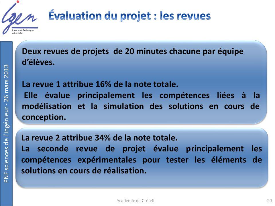 PNF sciences de l'ingénieur - 26 mars 2013 Deux revues de projets de 20 minutes chacune par équipe délèves. La revue 1 attribue 16% de la note totale.