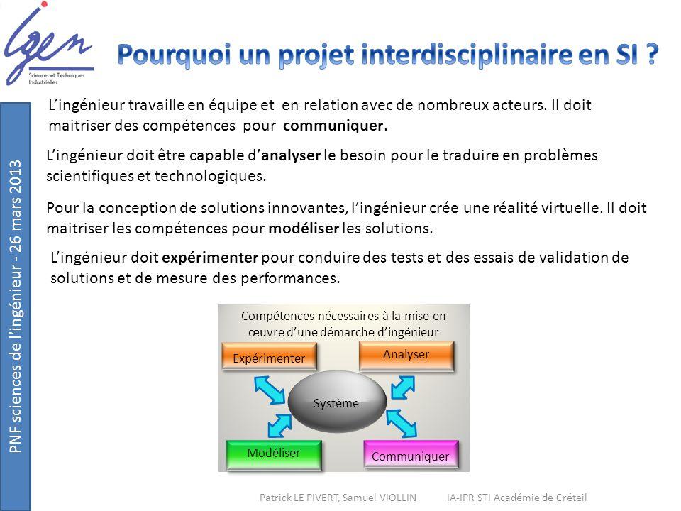PNF sciences de l'ingénieur - 26 mars 2013 Patrick LE PIVERT, Samuel VIOLLIN IA-IPR STI Académie de Créteil Lingénieur doit expérimenter pour conduire