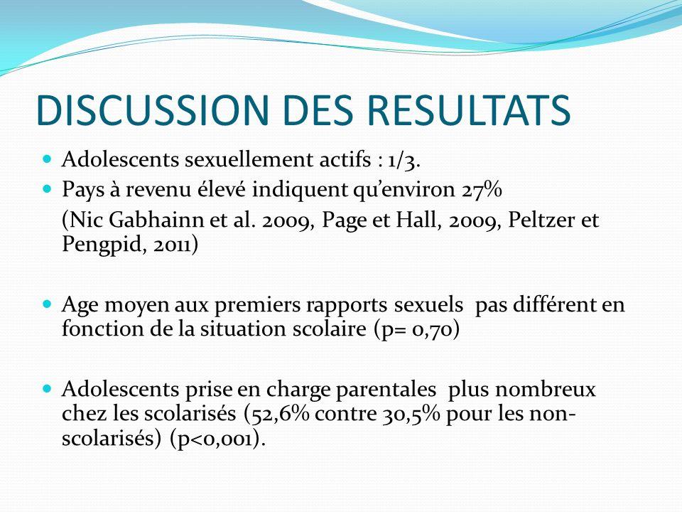 DISCUSSION DES RESULTATS Adolescents sexuellement actifs : 1/3.