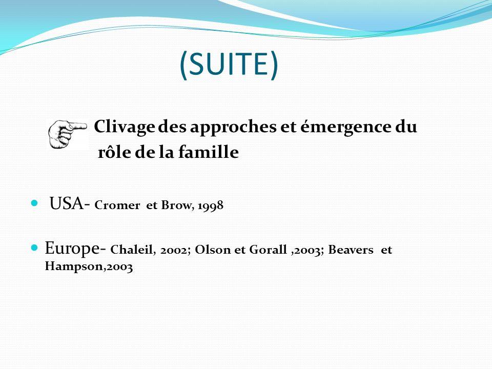 (SUITE) Clivage des approches et émergence du rôle de la famille USA- Cromer et Brow, 1998 Europe- Chaleil, 2002; Olson et Gorall,2003; Beavers et Hampson,2003