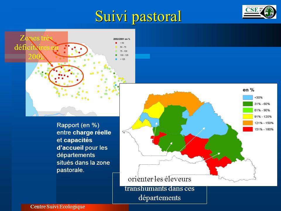 Suivi pastoral Centre Suivi Ecologique Zones très déficitaires en 2002 Rapport (en %) entre charge réelle et capacités daccueil pour les départements