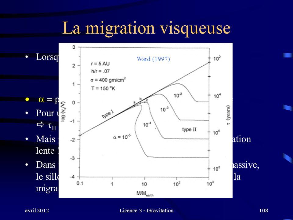 avril 2012Licence 3 - Gravitation108 La migration visqueuse Lorsque le sillon est creusé, on passe en Type II paramètre de mesure de la viscosité du d