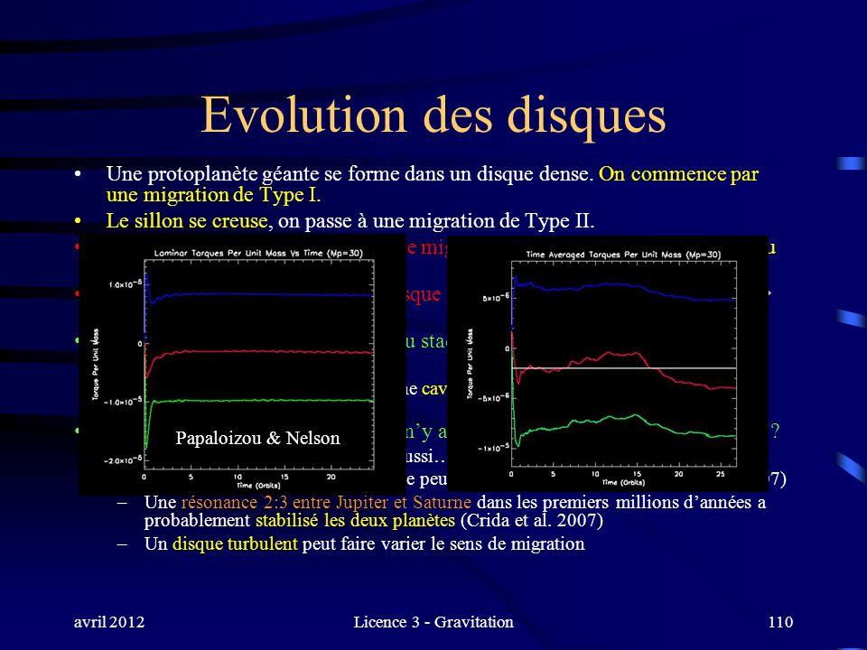 avril 2012Licence 3 - Gravitation110 Evolution des disques Une protoplanète géante se forme dans un disque dense. On commence par une migration de Typ