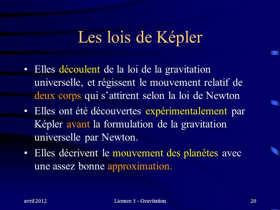 avril 2012Licence 3 - Gravitation20 Les lois de Képler Elles découlent de la loi de la gravitation universelle, et régissent le mouvement relatif de d