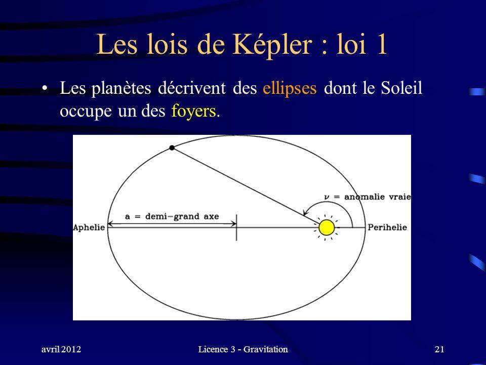 avril 2012Licence 3 - Gravitation21 Les lois de Képler : loi 1 Les planètes décrivent des ellipses dont le Soleil occupe un des foyers.