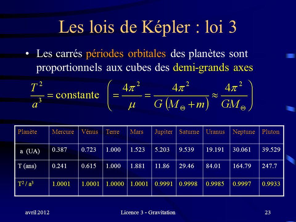 avril 2012Licence 3 - Gravitation23 Les lois de Képler : loi 3 Les carrés périodes orbitales des planètes sont proportionnels aux cubes des demi-grand