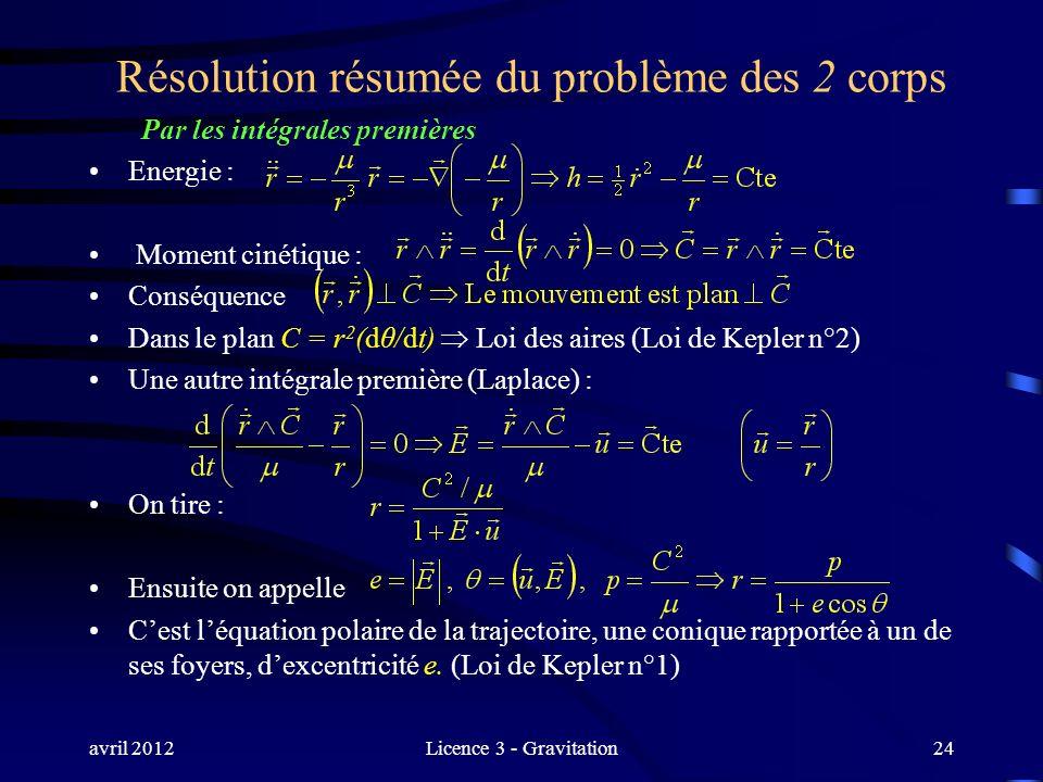 avril 2012Licence 3 - Gravitation Résolution résumée du problème des 2 corps Par les intégrales premières Energie : Moment cinétique : Conséquence Dan