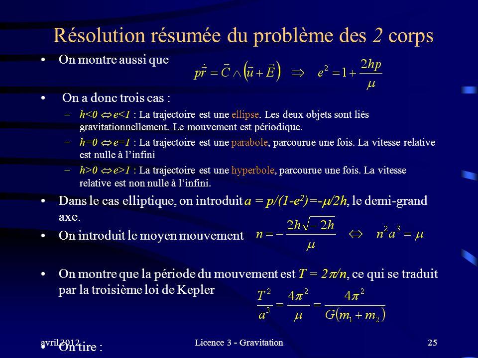 avril 2012Licence 3 - Gravitation Résolution résumée du problème des 2 corps On montre aussi que On a donc trois cas : –h<0 e<1 : La trajectoire est u