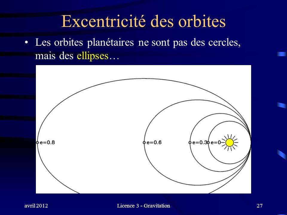 avril 2012Licence 3 - Gravitation27 Excentricité des orbites Les orbites planétaires ne sont pas des cercles, mais des ellipses…