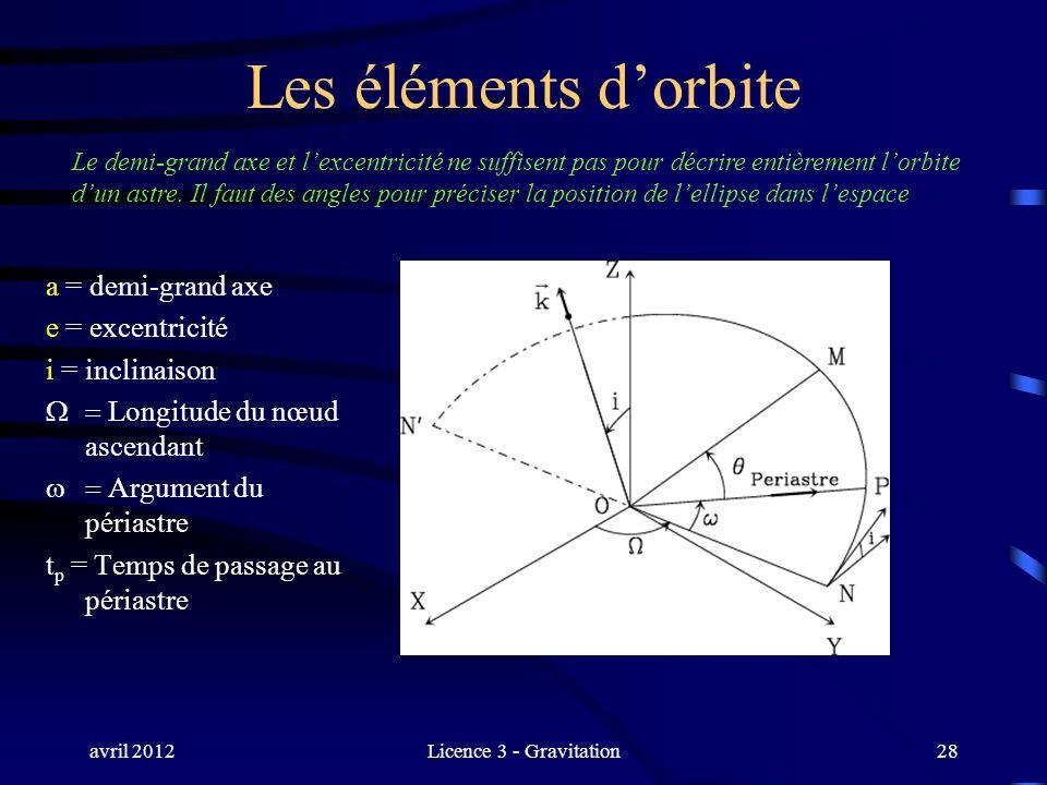 avril 2012Licence 3 - Gravitation28 Les éléments dorbite a = demi-grand axe e = excentricité i = inclinaison Longitude du nœud ascendant Argument du p