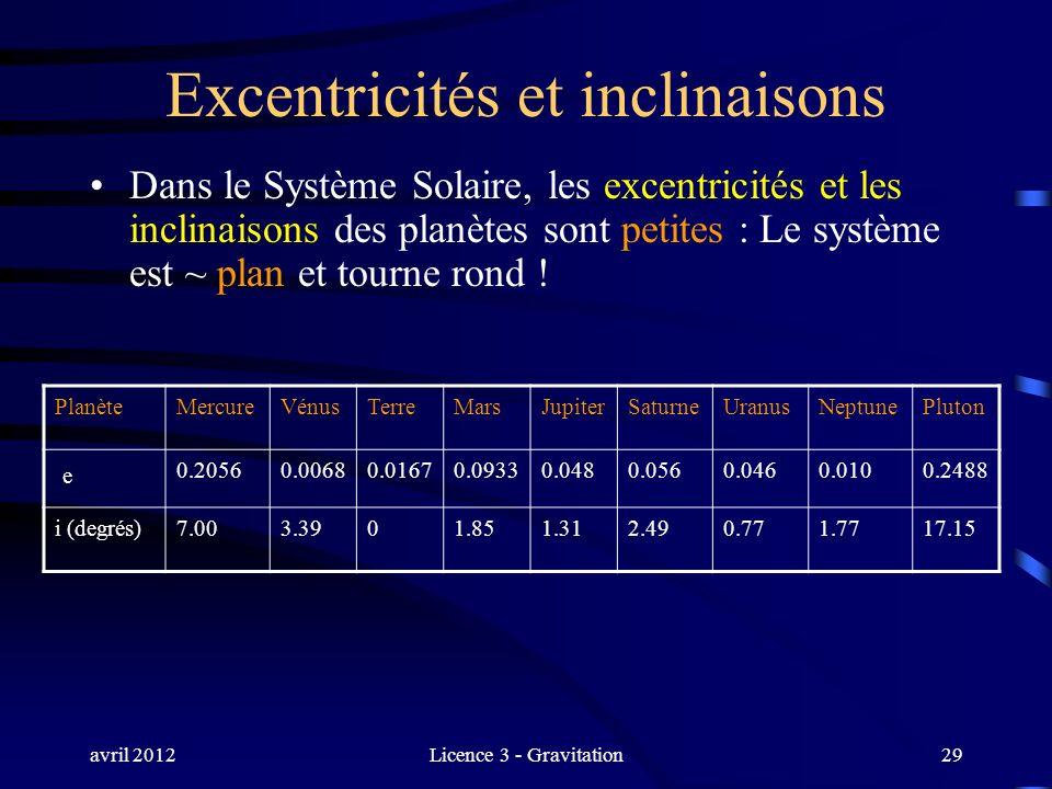 avril 2012Licence 3 - Gravitation29 Excentricités et inclinaisons Dans le Système Solaire, les excentricités et les inclinaisons des planètes sont pet