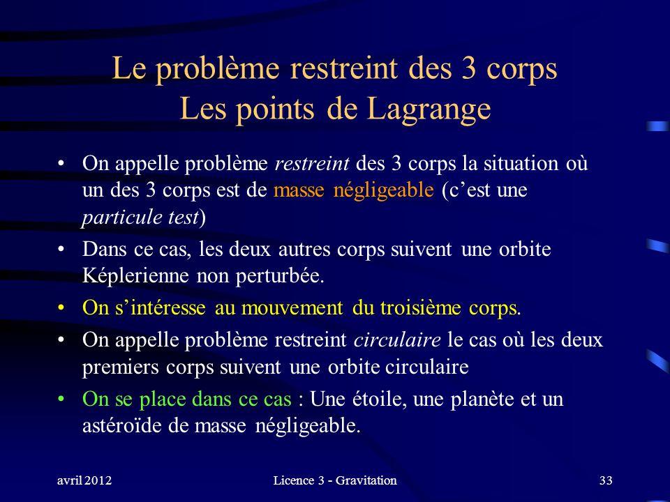 avril 2012Licence 3 - Gravitation33 Le problème restreint des 3 corps Les points de Lagrange On appelle problème restreint des 3 corps la situation où