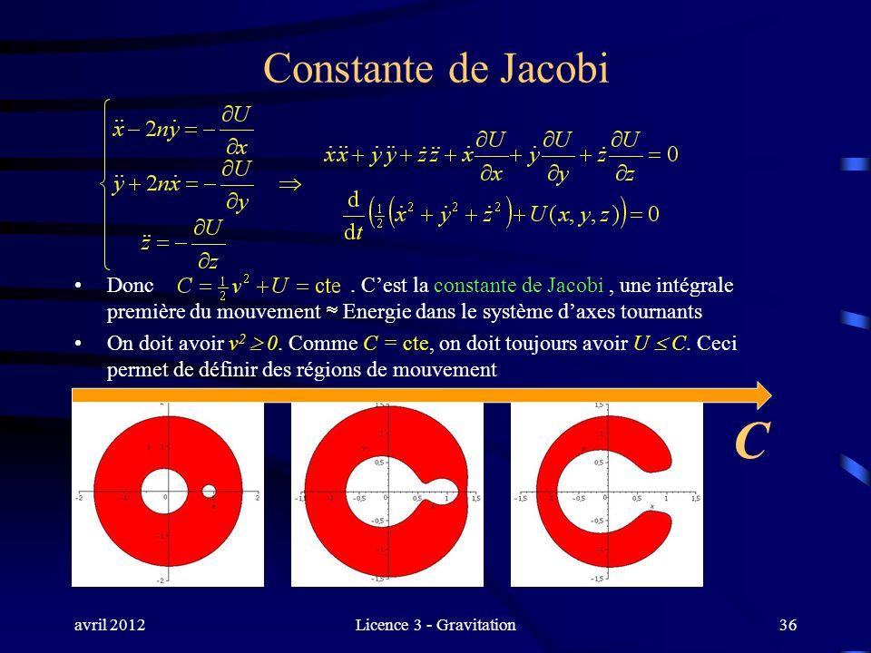 avril 2012Licence 3 - Gravitation36 Constante de Jacobi Donc. Cest la constante de Jacobi, une intégrale première du mouvement Energie dans le système