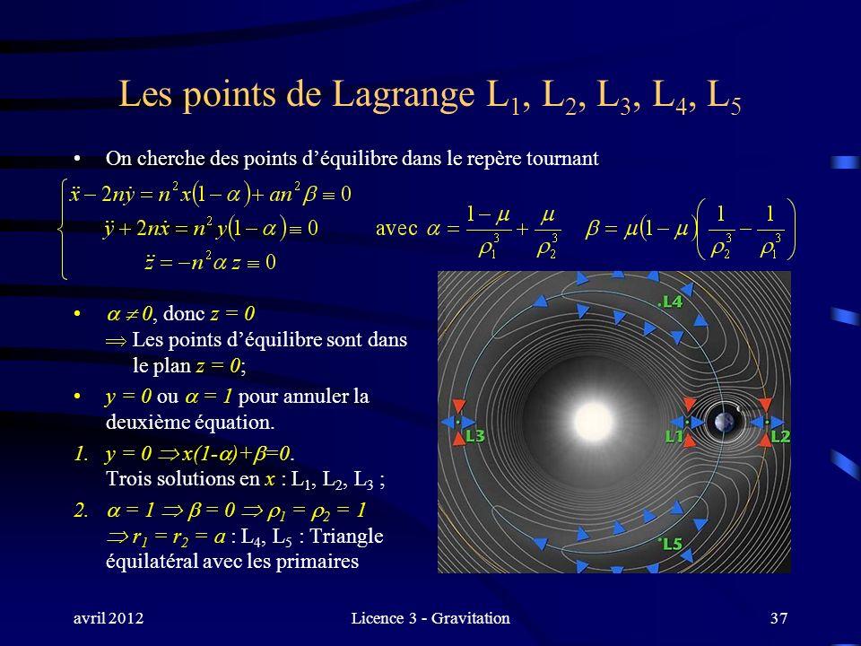 avril 2012Licence 3 - Gravitation37 Les points de Lagrange L 1, L 2, L 3, L 4, L 5 On cherche des points déquilibre dans le repère tournant 0, donc z