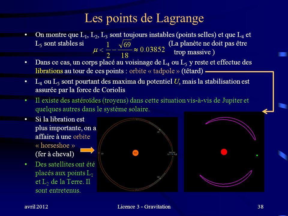 avril 2012Licence 3 - Gravitation38 Les points de Lagrange On montre que L 1, L 2, L 3 sont toujours instables (points selles) et que L 4 et L 5 sont