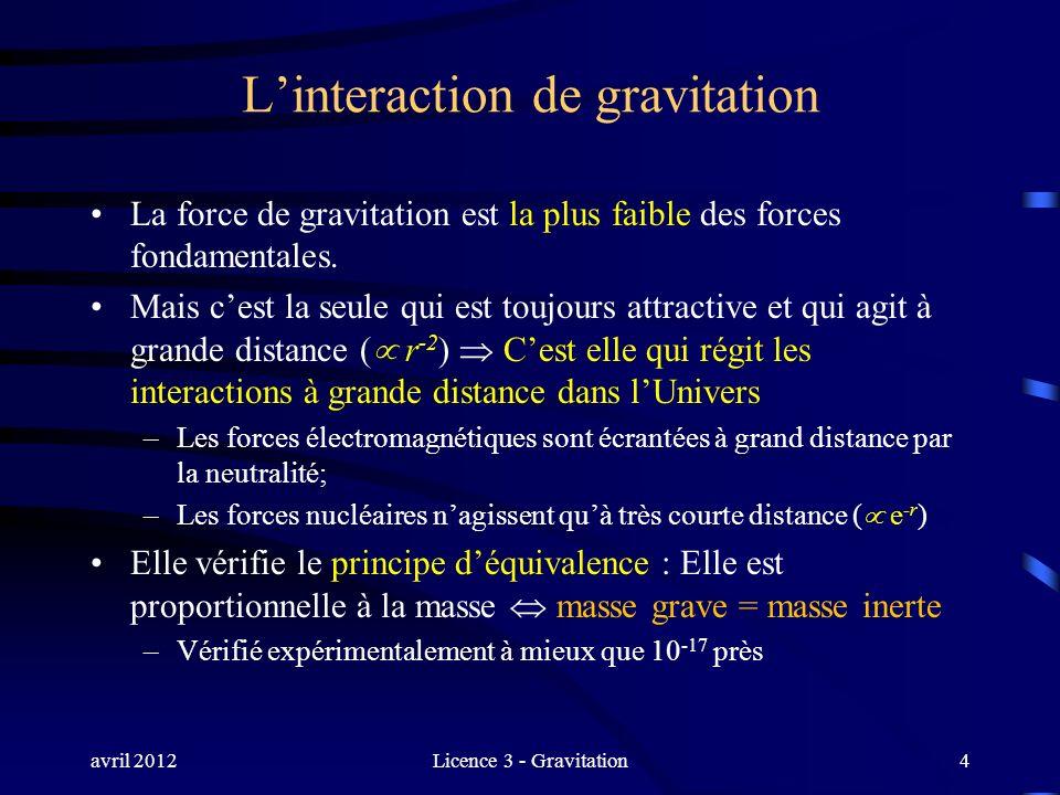 avril 2012Licence 3 - Gravitation4 Linteraction de gravitation La force de gravitation est la plus faible des forces fondamentales. Mais cest la seule