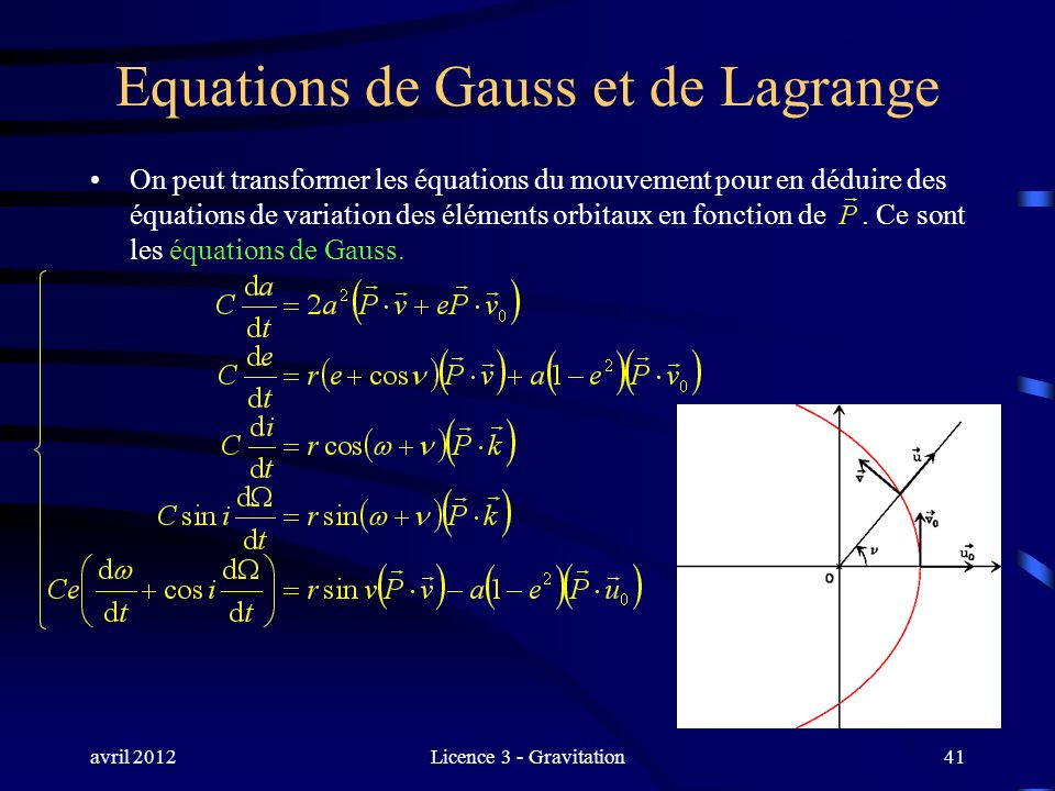 avril 2012Licence 3 - Gravitation41 Equations de Gauss et de Lagrange On peut transformer les équations du mouvement pour en déduire des équations de