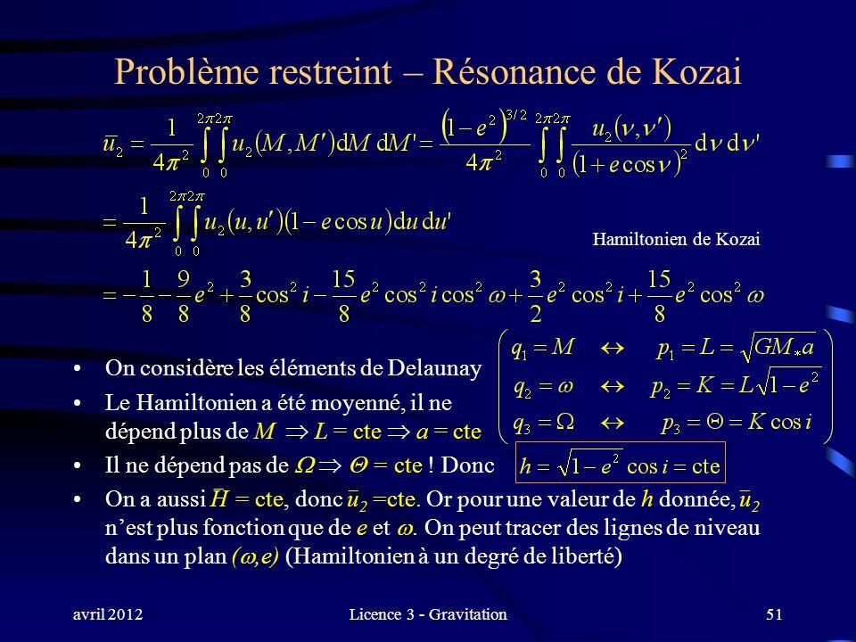 avril 2012Licence 3 - Gravitation Problème restreint – Résonance de Kozai On considère les éléments de Delaunay Le Hamiltonien a été moyenné, il ne dé