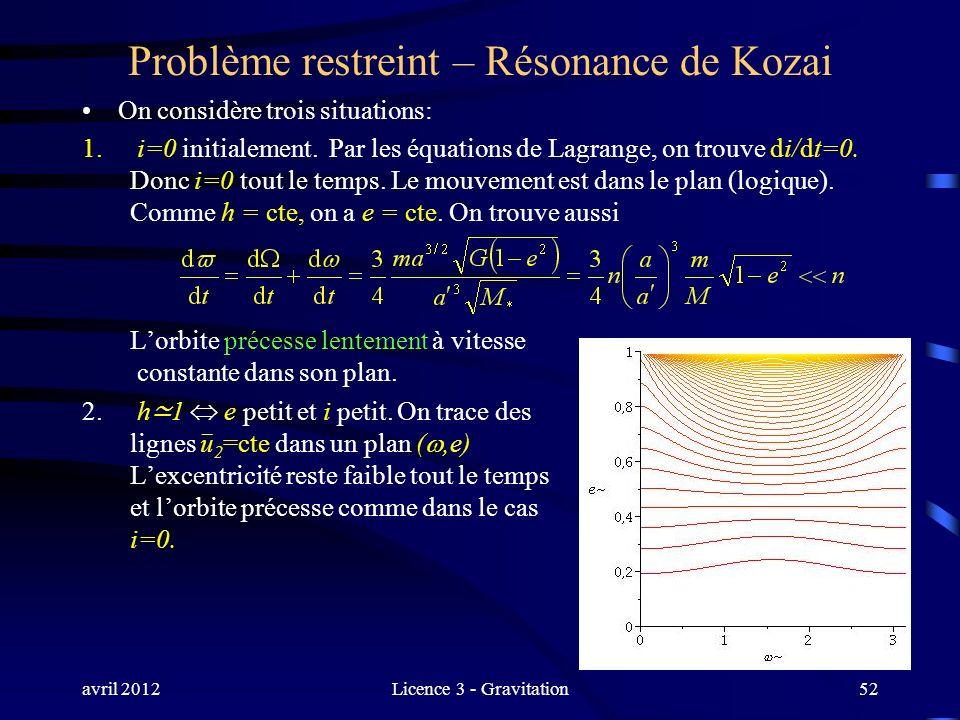 avril 2012Licence 3 - Gravitation Problème restreint – Résonance de Kozai On considère trois situations: 1. i=0 initialement. Par les équations de Lag