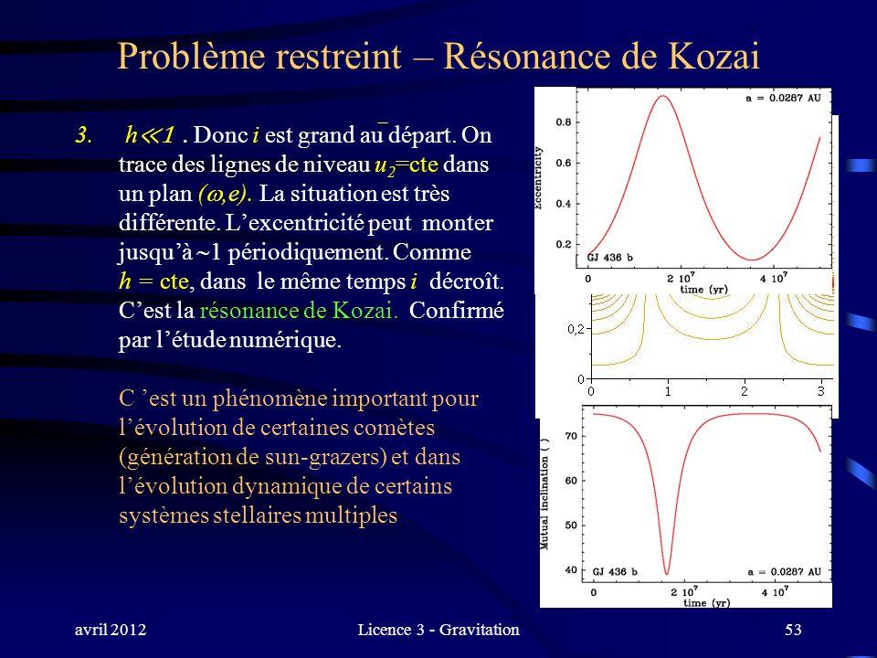 avril 2012Licence 3 - Gravitation Problème restreint – Résonance de Kozai lignes de niveau 3. h 1. Donc i est grand au départ. On trace des lignes de