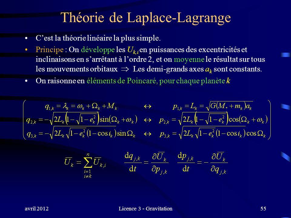 avril 2012Licence 3 - Gravitation Théorie de Laplace-Lagrange Cest la théorie linéaire la plus simple. Principe : On développe les U k,i en puissances